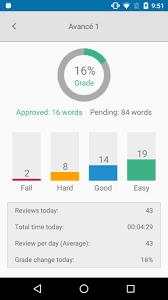 تحميل تطبيق Forvo لتعلم النطق للأندرويد أخر إصدار [2020]